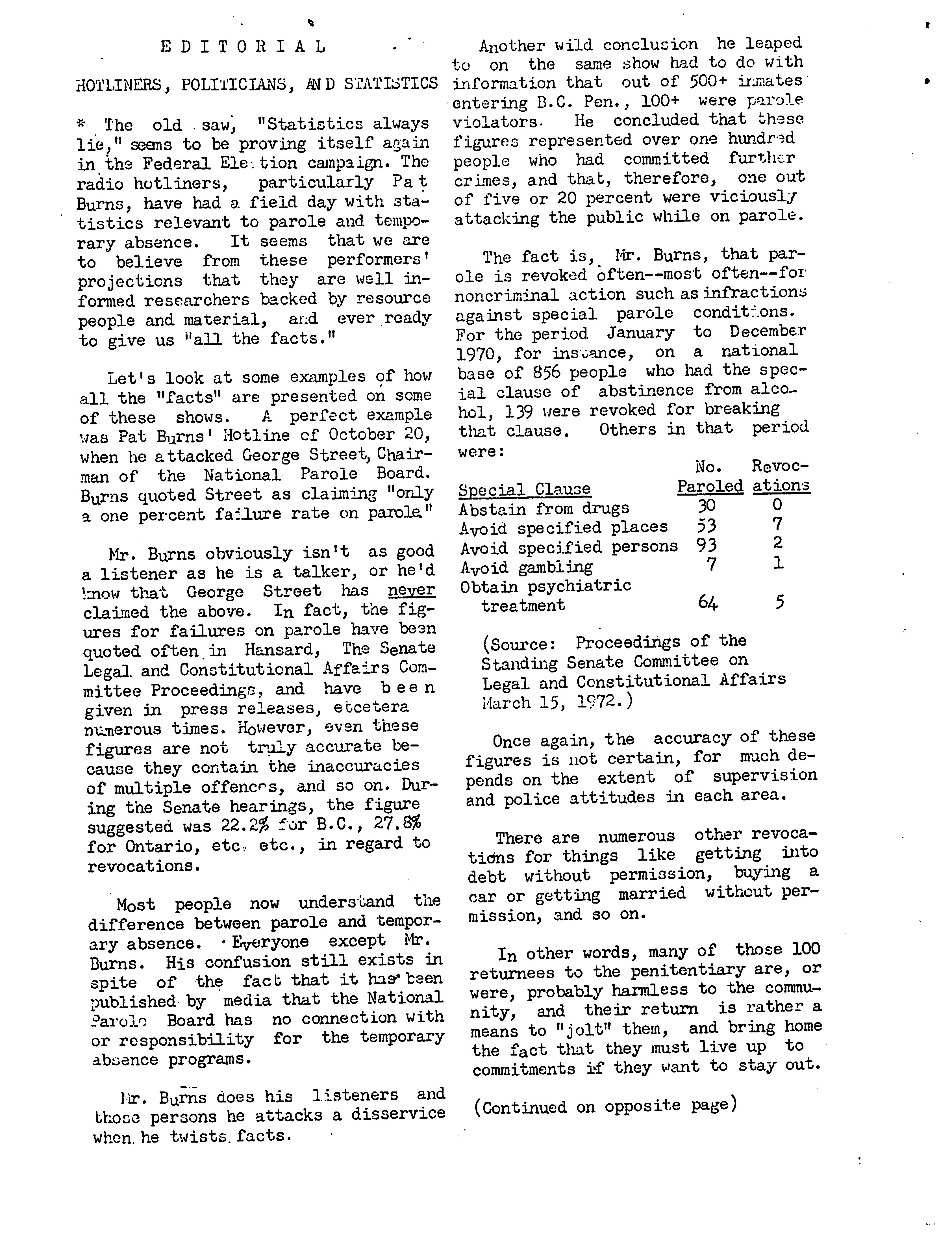Read more about the article Tarpaper – October 1972