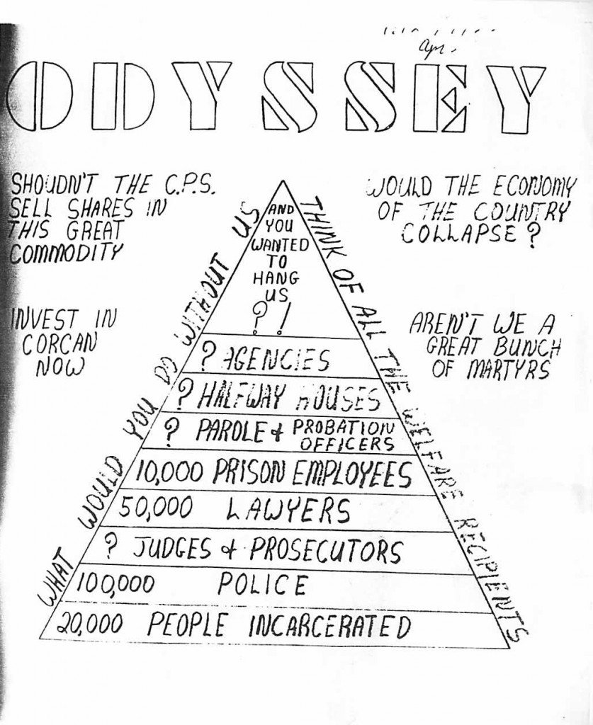 Read more about the article Odyssey v1(12)